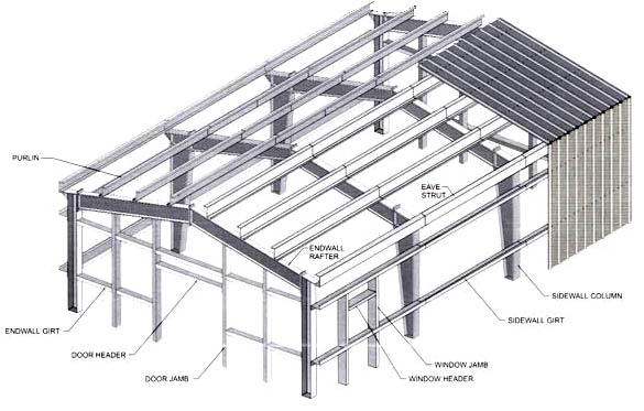 Structural details of steel frame building.